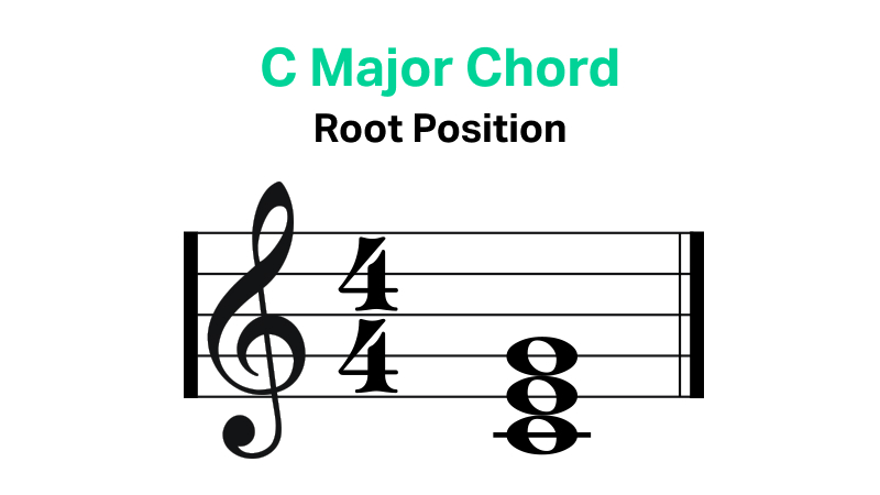 C Major Chord (Root Position)