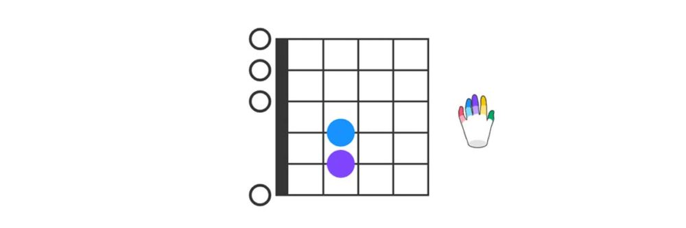 Guitar Em Chord Diagram